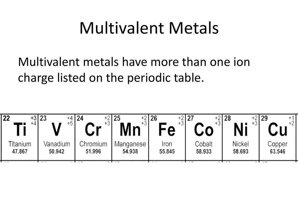 Multivalent metals ppt download 2 multivalent metals multivalent metals have more than one ion charge listed on the periodic table urtaz Choice Image