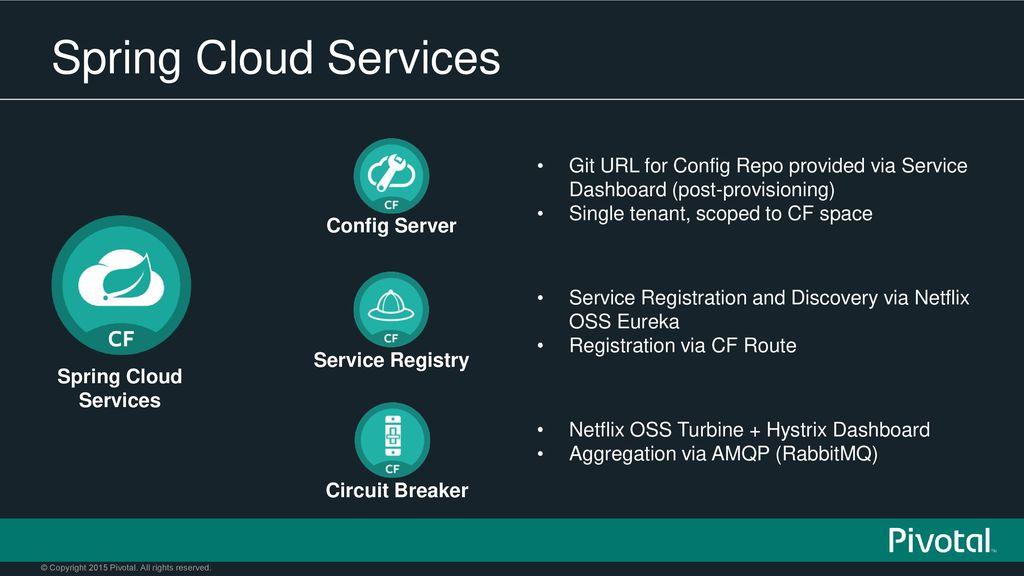Spring Cloud and Netflix OSS - ppt download