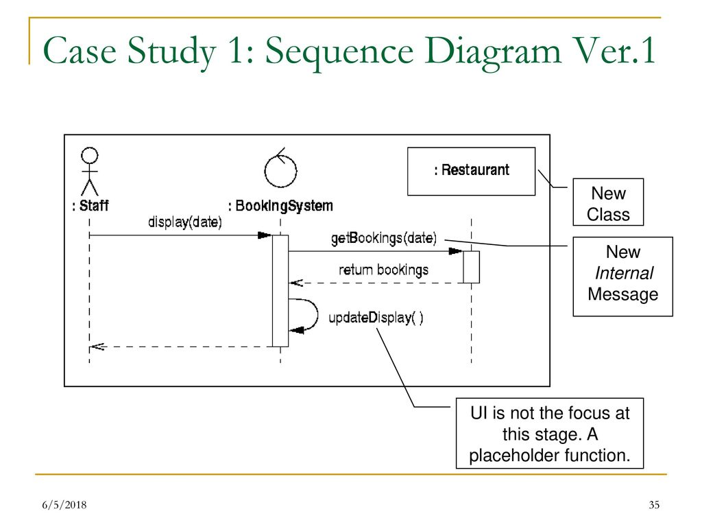 Software engineering cpsc csc221 lecture 4 ppt download case study 1 sequence diagram ver1 ccuart Images