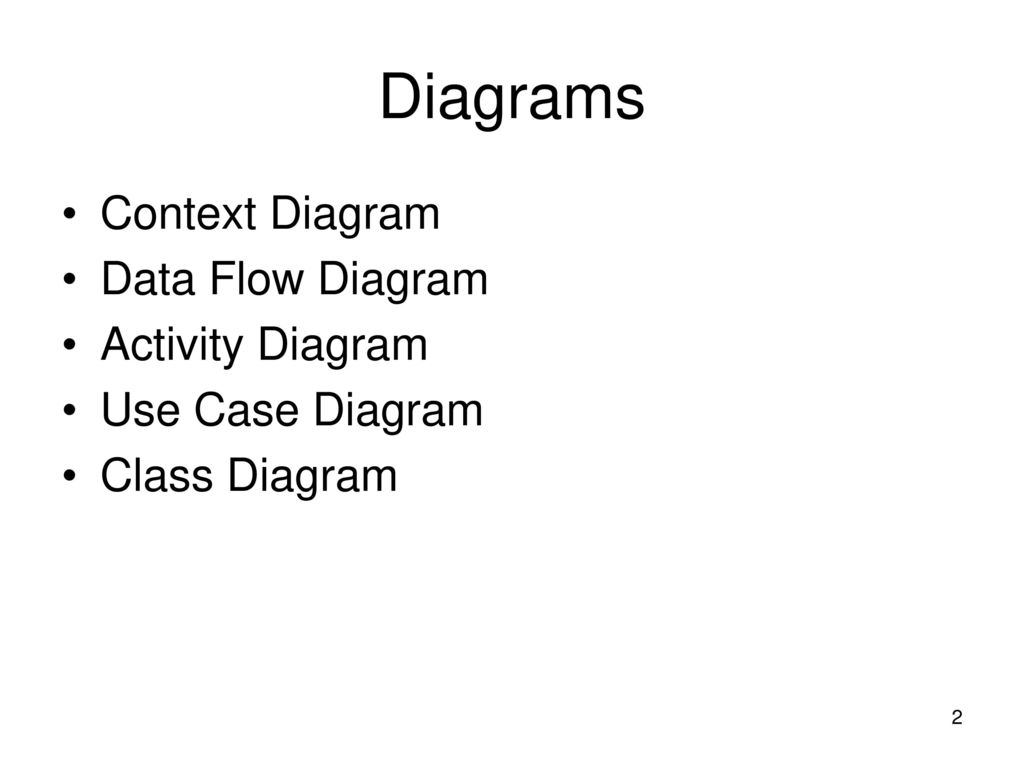 Dt249 4 Information Systems Engineering Ppt Download System Diagrams 2
