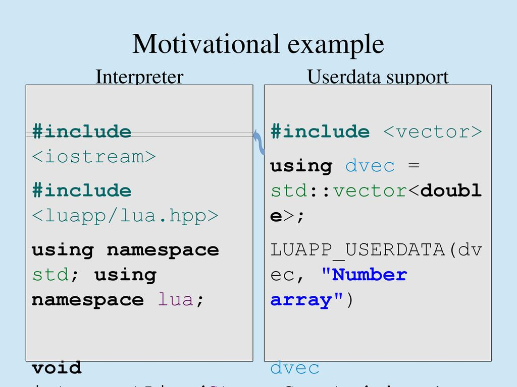 Lua API++ library: Lua binding to C ppt download