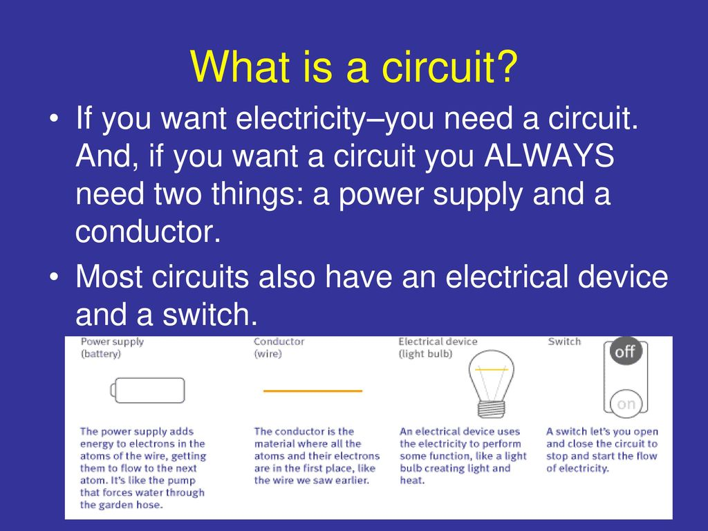 Electrical Circuits All You Need To Be An Inventor Is A Good Open Circuit With Battery And Light Bulb On Wire What If Want Electricityyou