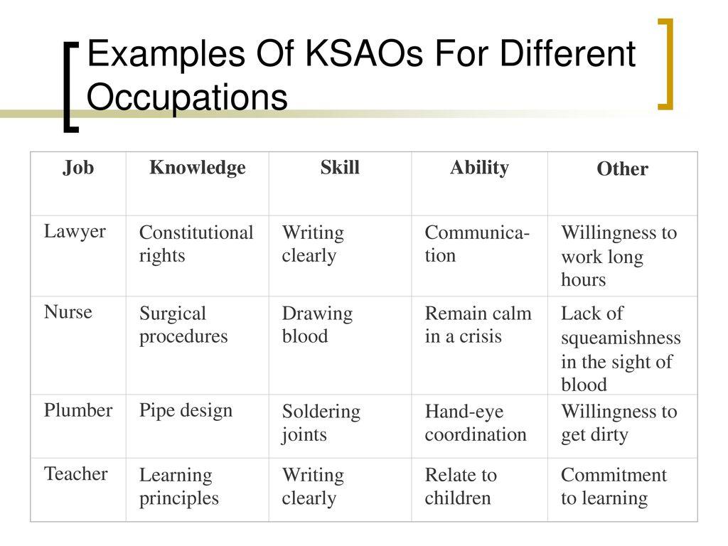 ksao examples