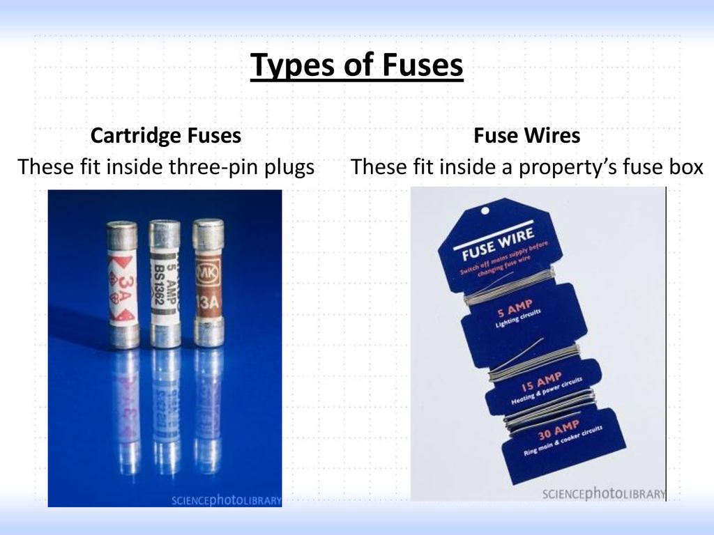 10 09 2018 Electromagnets Know That There Is A Magnetic Field Around Fuse Box Cartridge Types Of Fuses These Fit Inside Three Pin Plugs