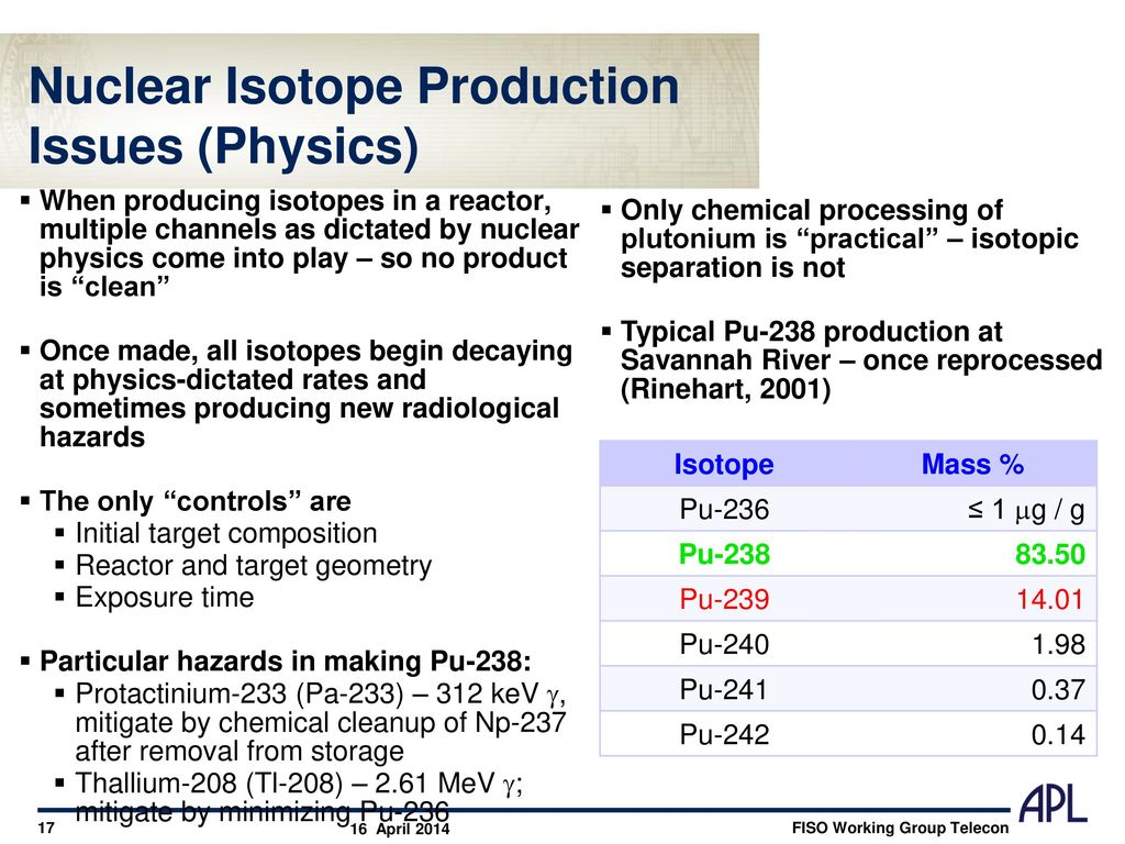 Future In-Space Operations (FISO) - ppt download