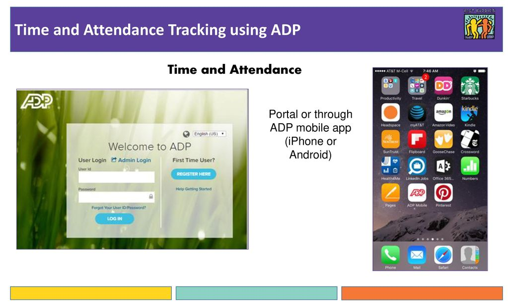time and attendance tracking using adp ppt download