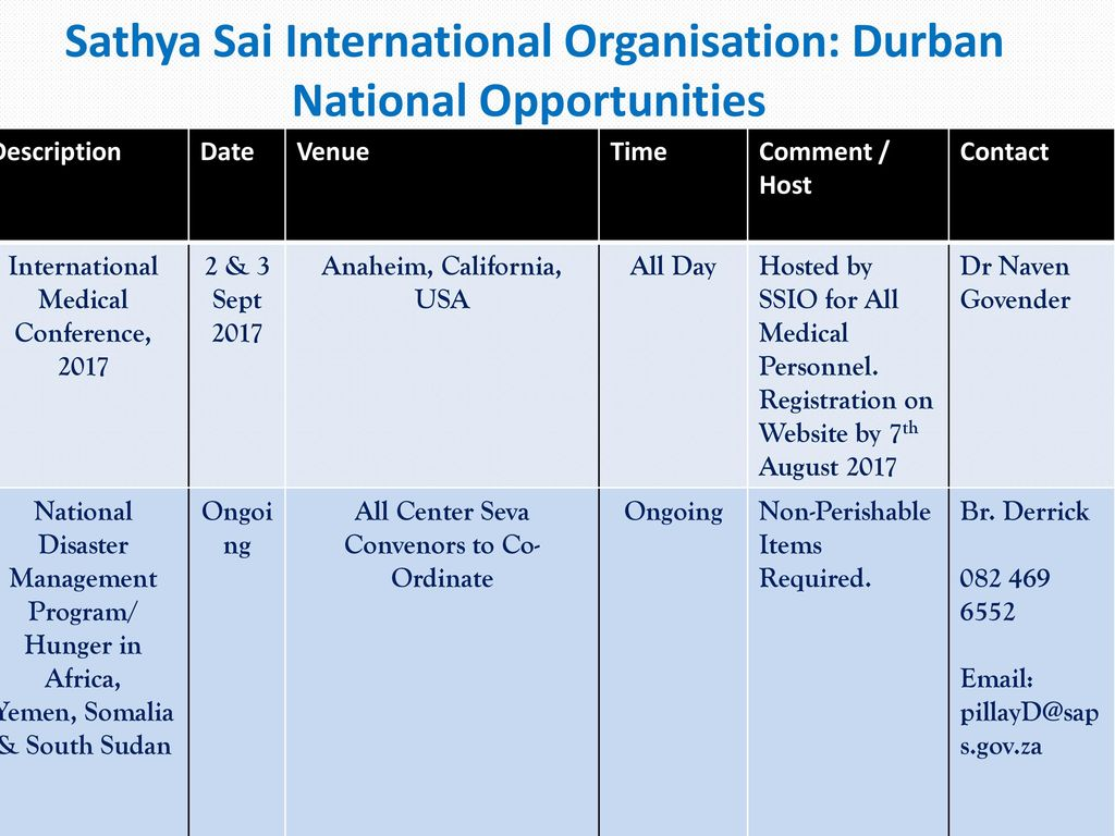 Sathya Sai International Organisation: Durban National Opportunities