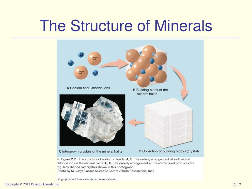 Chapter 2: Minerals: the Building Blocks of Rocks - ppt download