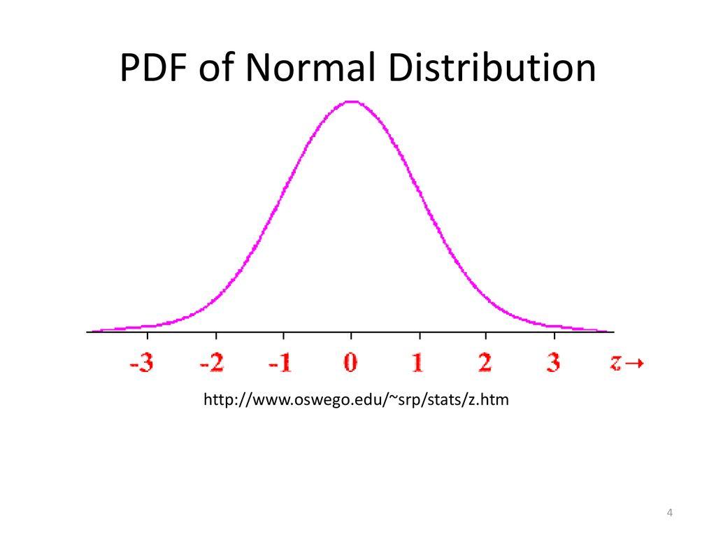 Chapter 3: Normal R V ppt download
