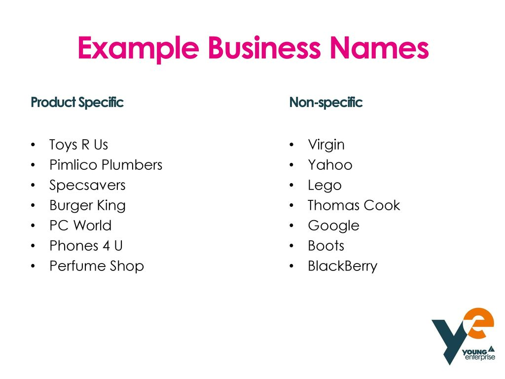 Names for businesses examples