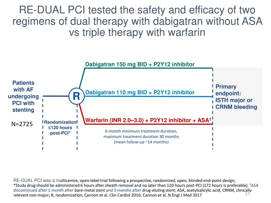 Subgroup Analysis from the RE-DUAL PCI Trial