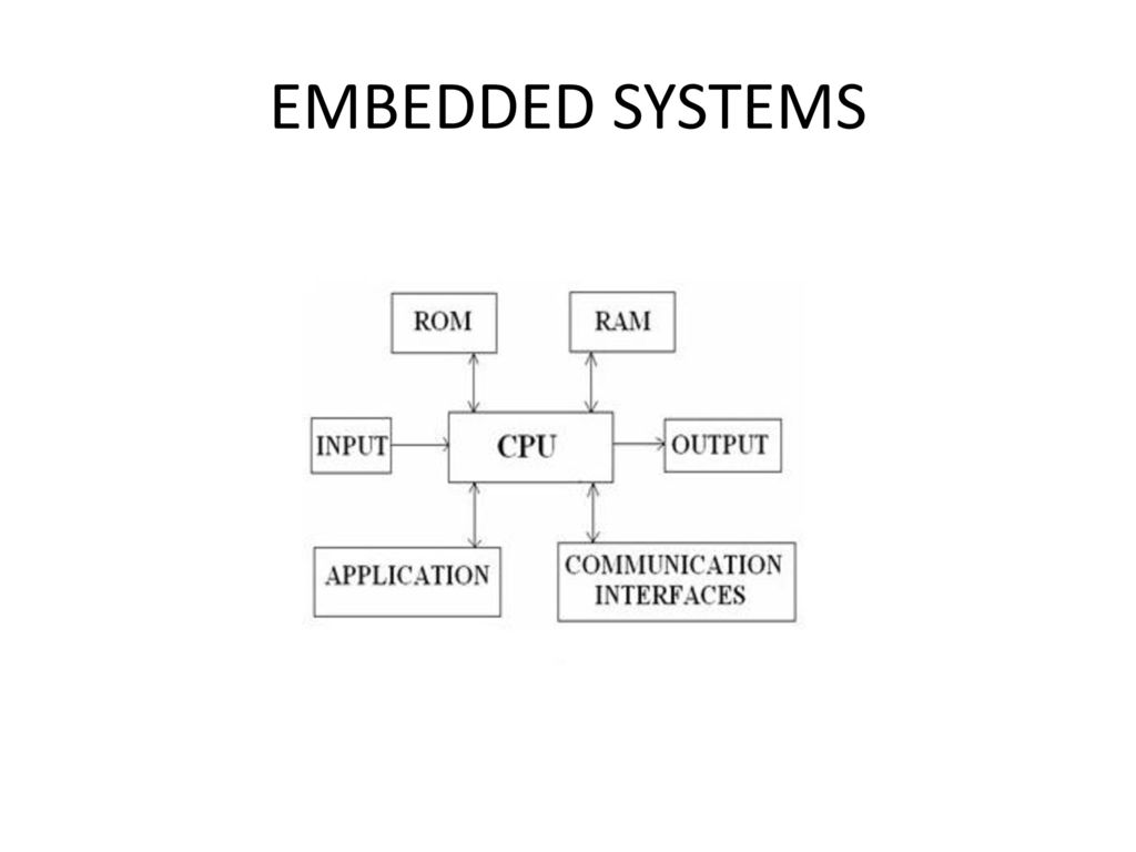 Evening On To Morning Off Ppt Download Multivibrator With Ldr 5 Embedded Systems
