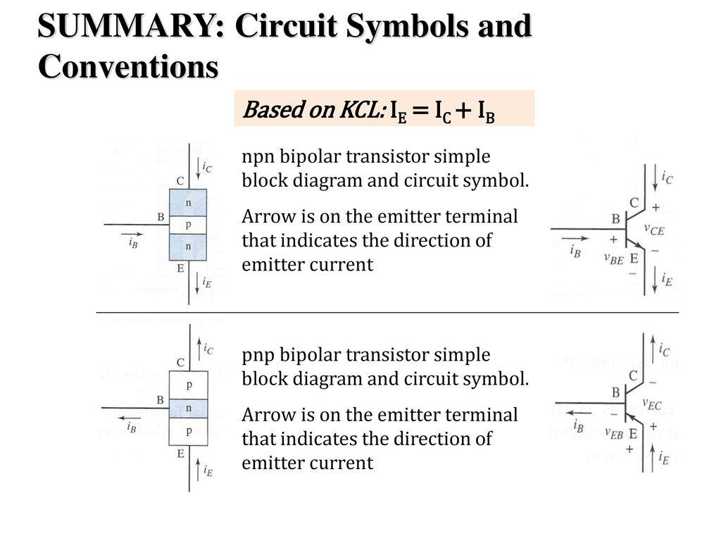 Chapter 4 Bipolar Junction Transistor Ppt Download Simple Block Diagram 12 Summary