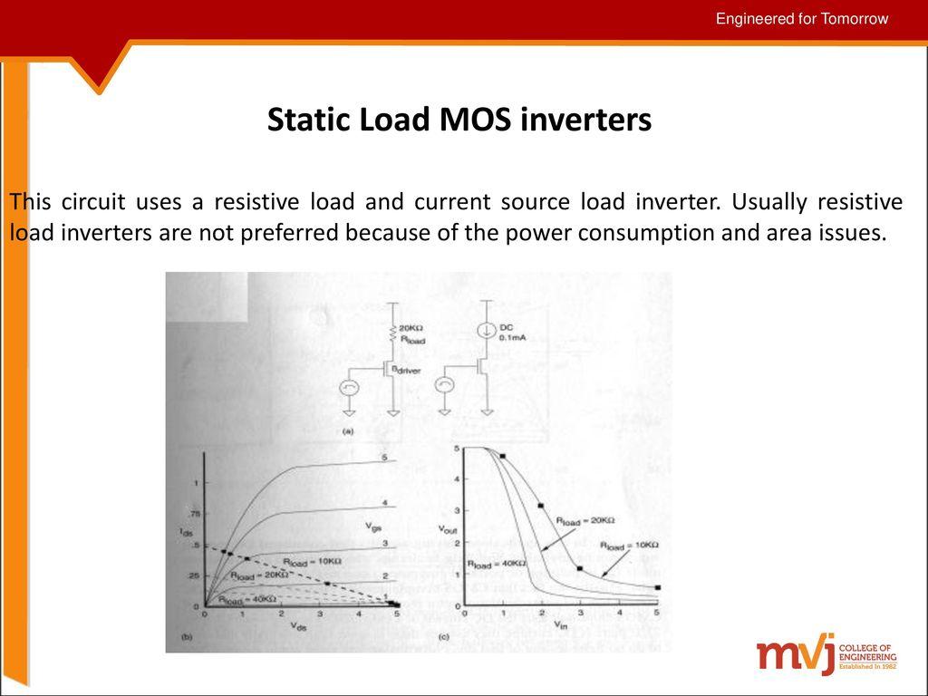 Subject Name Fundamentals Of Cmos Vlsi Code 10ec56 Ppt Power Mosfet Inverter Circuit Diagram Static Load Mos Inverters