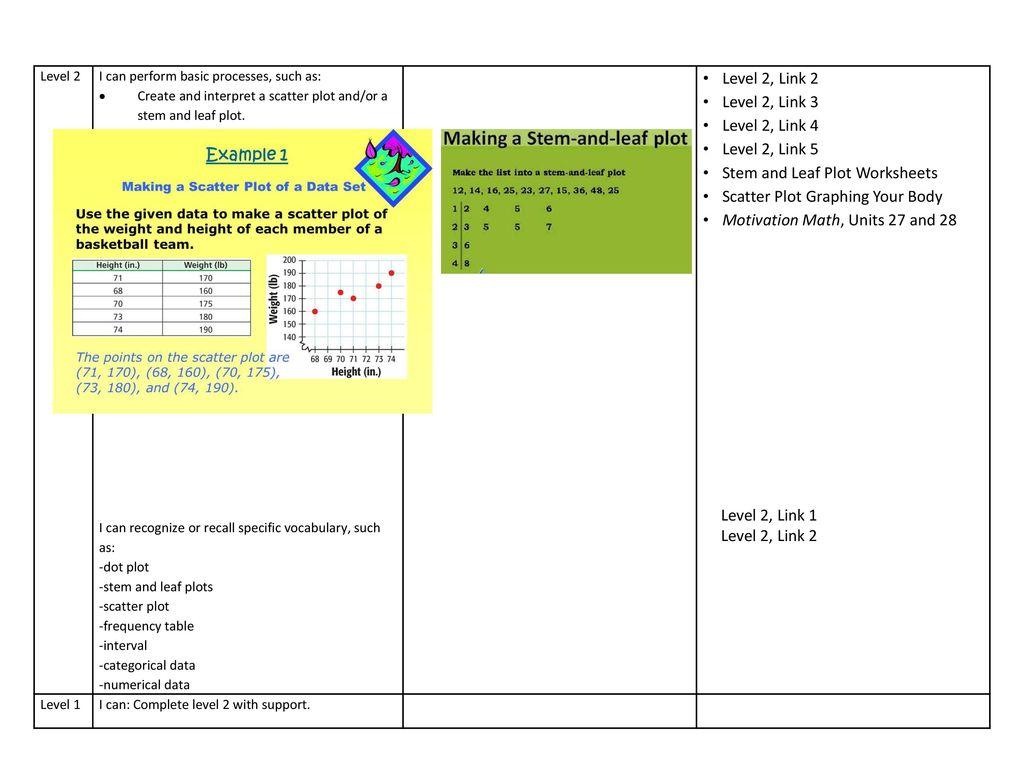 Readiness Standard 59abc Data Analysis Learning Goal Sample Tasks