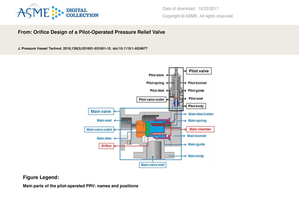 From: Orifice Design of a Pilot-Operated Pressure Relief