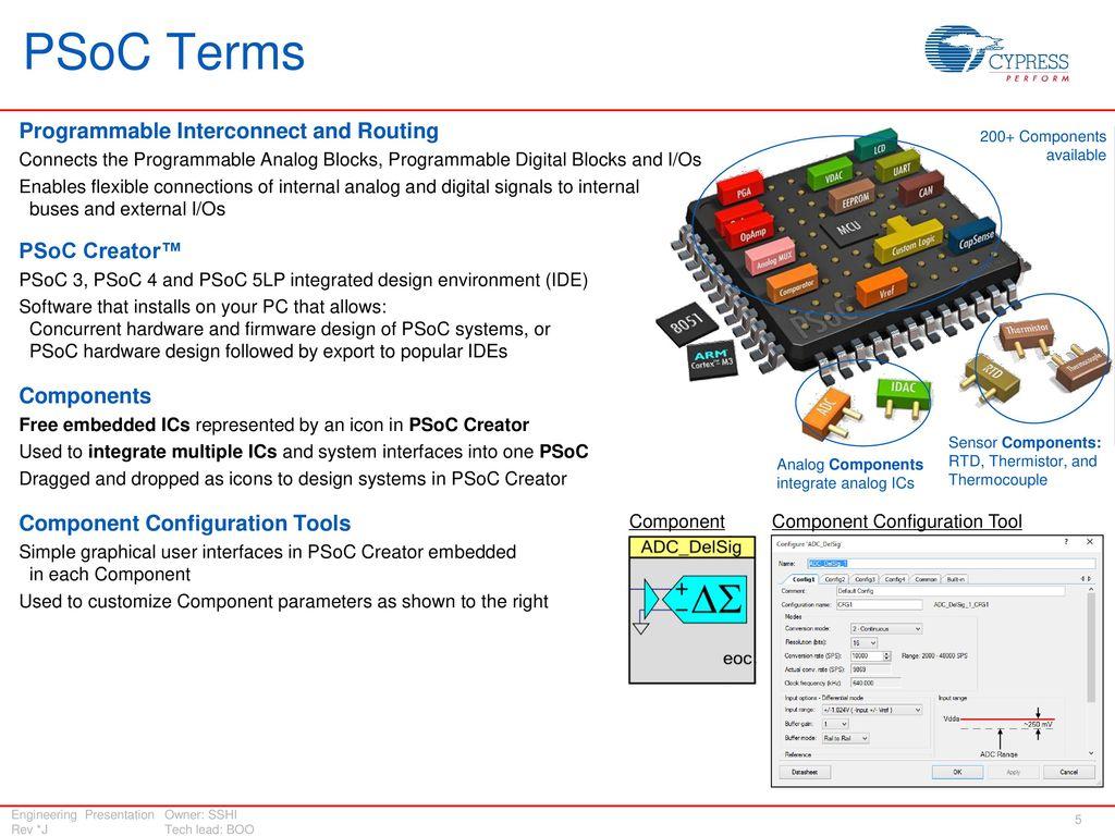 Psoc 3 And 5lp For Temperature Sensing Ppt Download Block Diagram 5