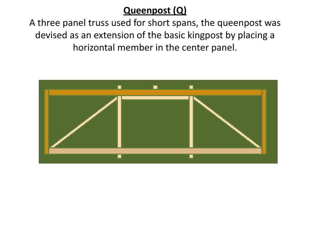 Bridges Objectives Identify And Describe The Forces That Act On Warren Truss Bridge Diagram First Was Probably A 37 Queenpost Q Three Panel Used For Short Spans Devised As An Extension Of Basic Kingpost By Placing Horizontal Member In