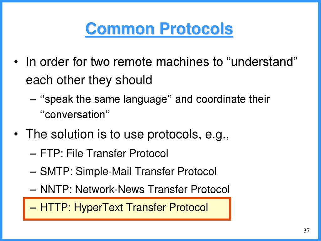 Understanding The Internet Ppt Download