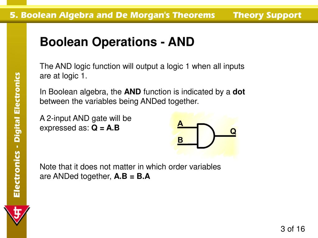 Boolean Algebra De Morgans Theorems Ppt Download Logic Operations And
