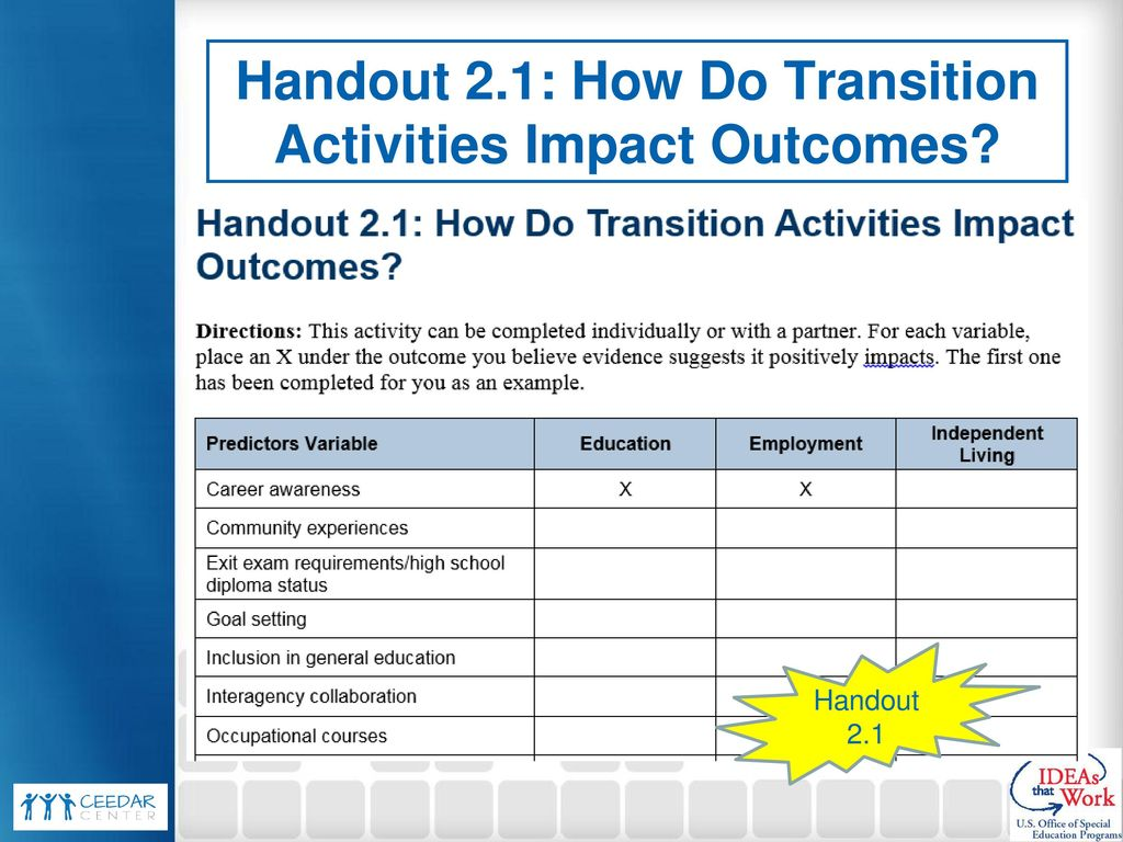 Evidence-Based Transition Planning and Services: Part 2
