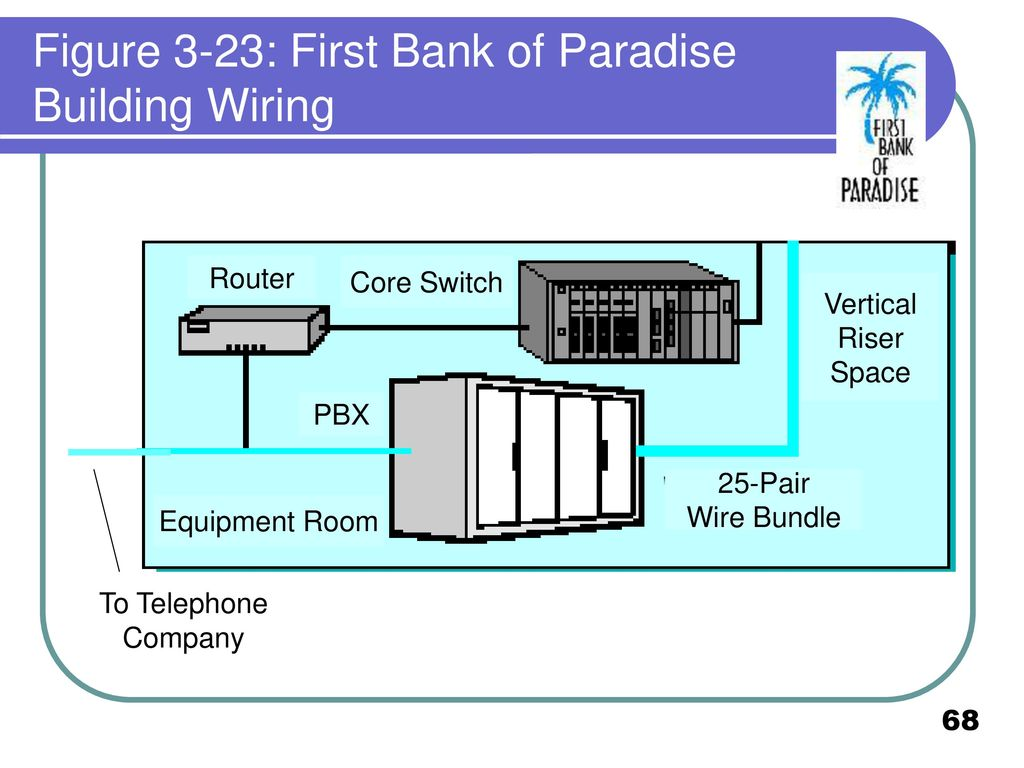 COS 338 Day ppt download