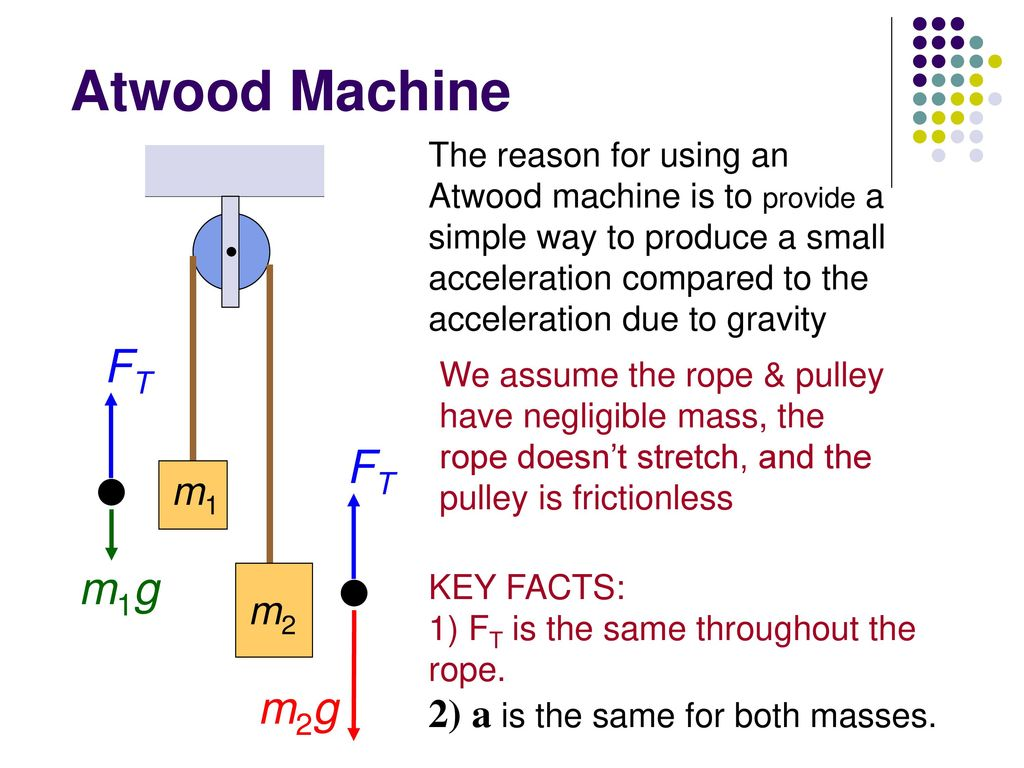 Atwood Machines and Multiple Body Systems - ppt download