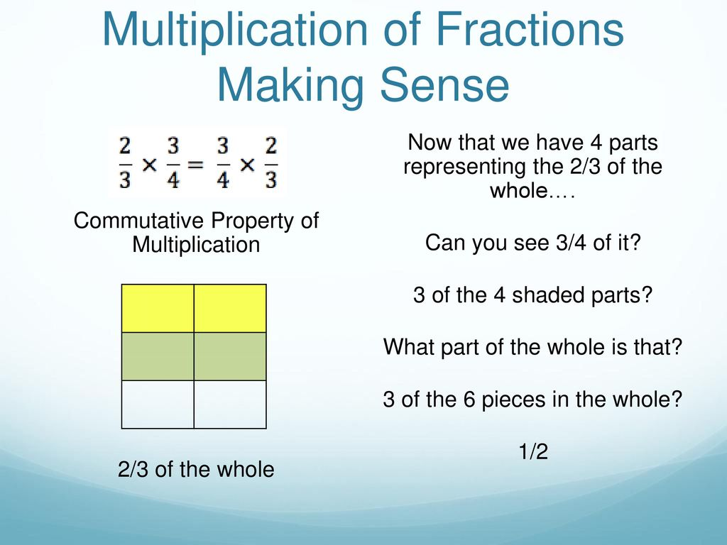 division of fractions with models - ppt download