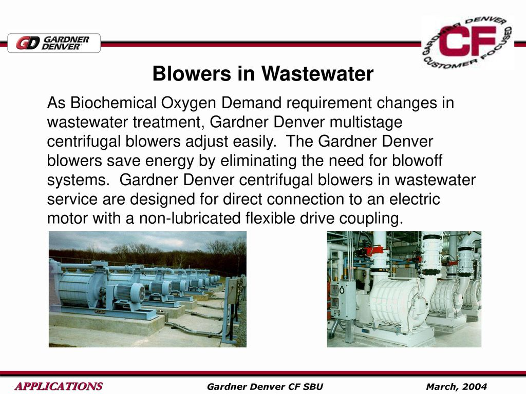 Gardner Denver Centrifugal Blowers Ppt Download Motor Wiring Diagrams 7