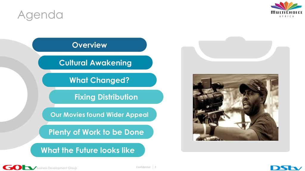 Agenda Overview Cultural Awakening What Changed Fixing Distribution