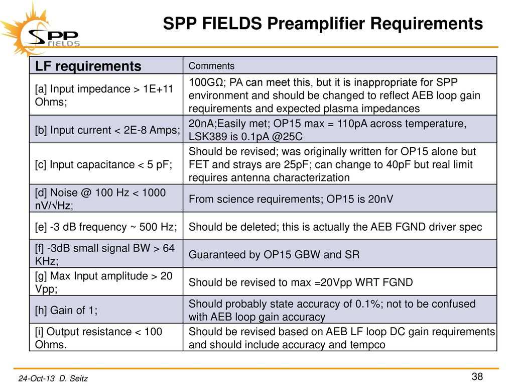 SPP FIELDS Preamplifier - ppt download