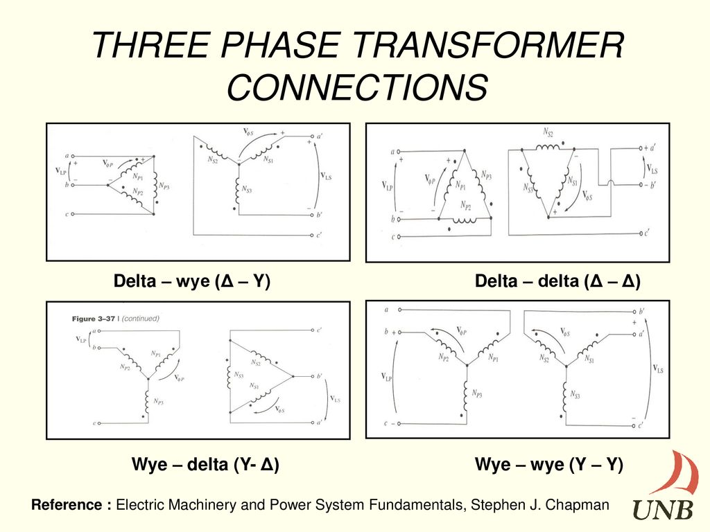 Mark Leakey Kok Wai Wong Wan Hazlin Zaini Ppt Download 3 Phase Delta Wye Transformer Wiring Diagram Three Connections