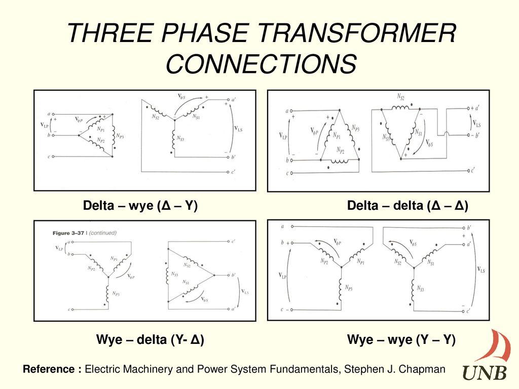 Mark Leakey Kok Wai Wong Wan Hazlin Zaini Ppt Download 3 Phase Delta Wye Transformer Wiring Diagram Three Connections