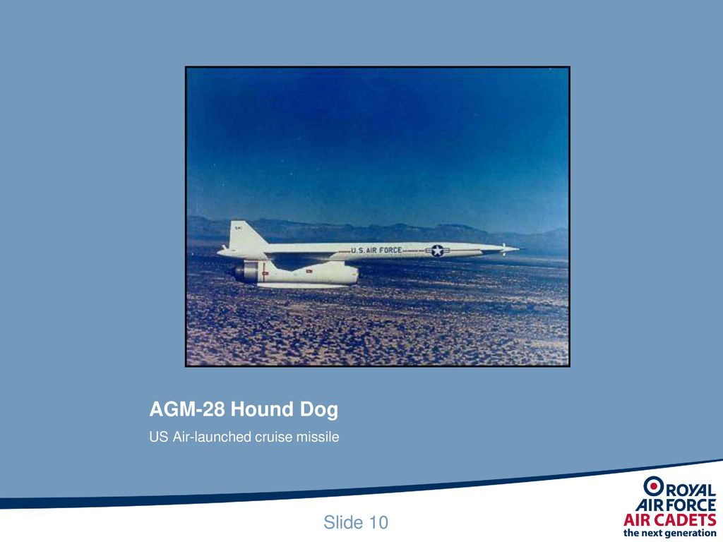 Military Aircraft Systems - ppt download