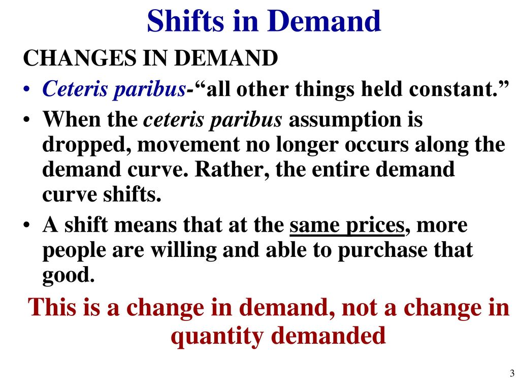 define change in quantity demanded