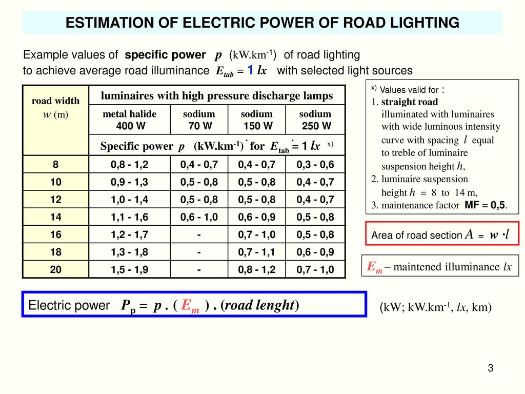 METHODS OF ILLUMINANCE CALCULATION - ppt download