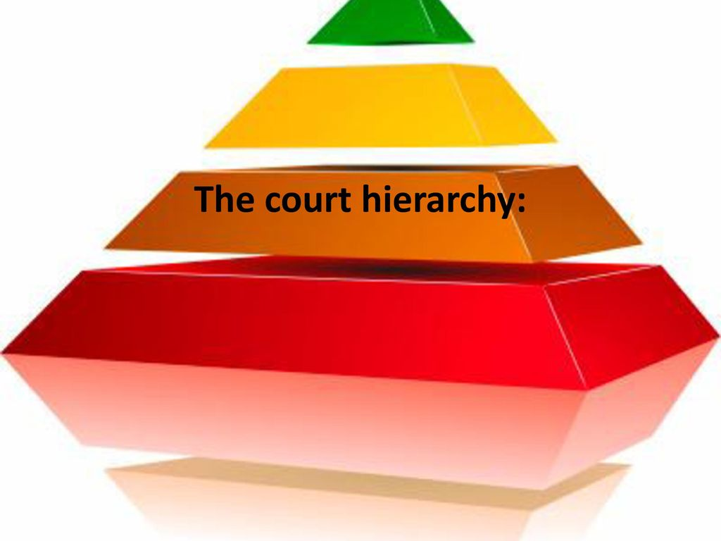The court hierarchy: