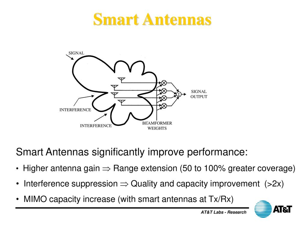 Fourth Generation Cellular Systems And Smart Antennas Ppt Download 18