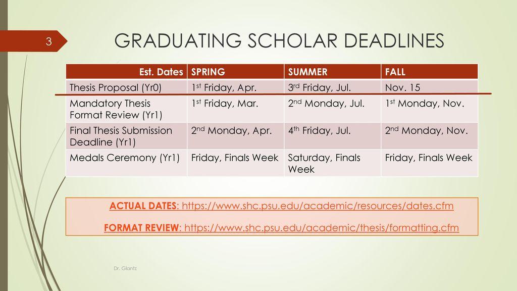 Popular dissertation editor service for masters