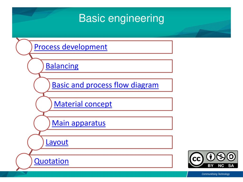 Bsb Biomanufacturing Chapter 2 Process Plant Design Part Ii Ppt Flow Diagram Layout Material Concept Main Apparatus Quotation Basic Engineering Development Balancing