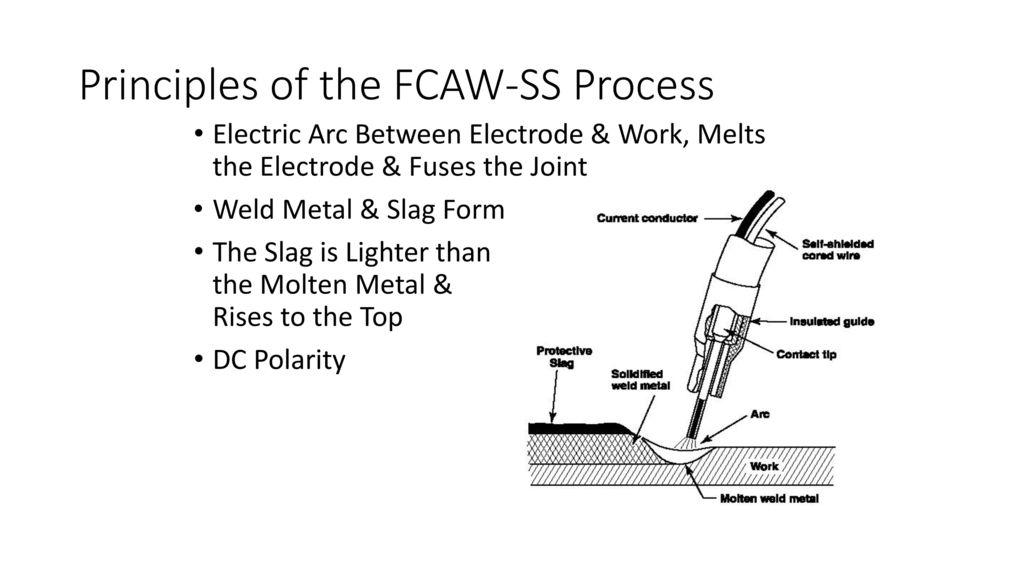 Exelent Hobart Flux Core Welding Wire Motif - Simple Wiring Diagram ...