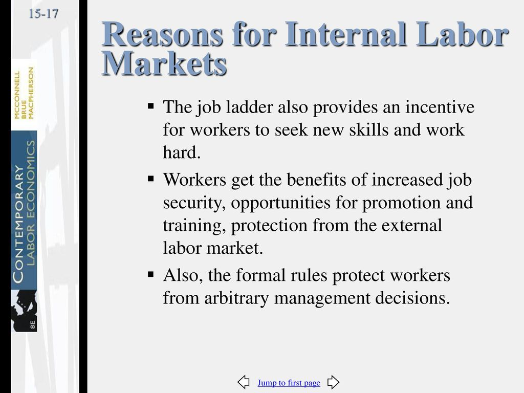 Rules of the internal labor schedule - what is their essence 79