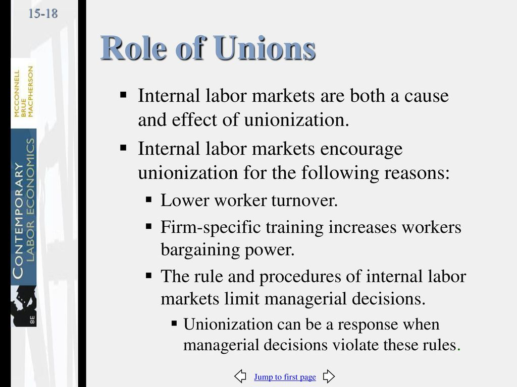 Rules of the internal labor schedule - what is their essence 26