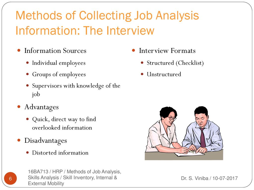 Human Resource Planning - ppt download