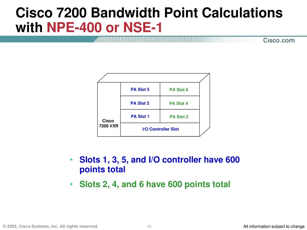 Cisco 7200 Bandwidth Points - ppt download