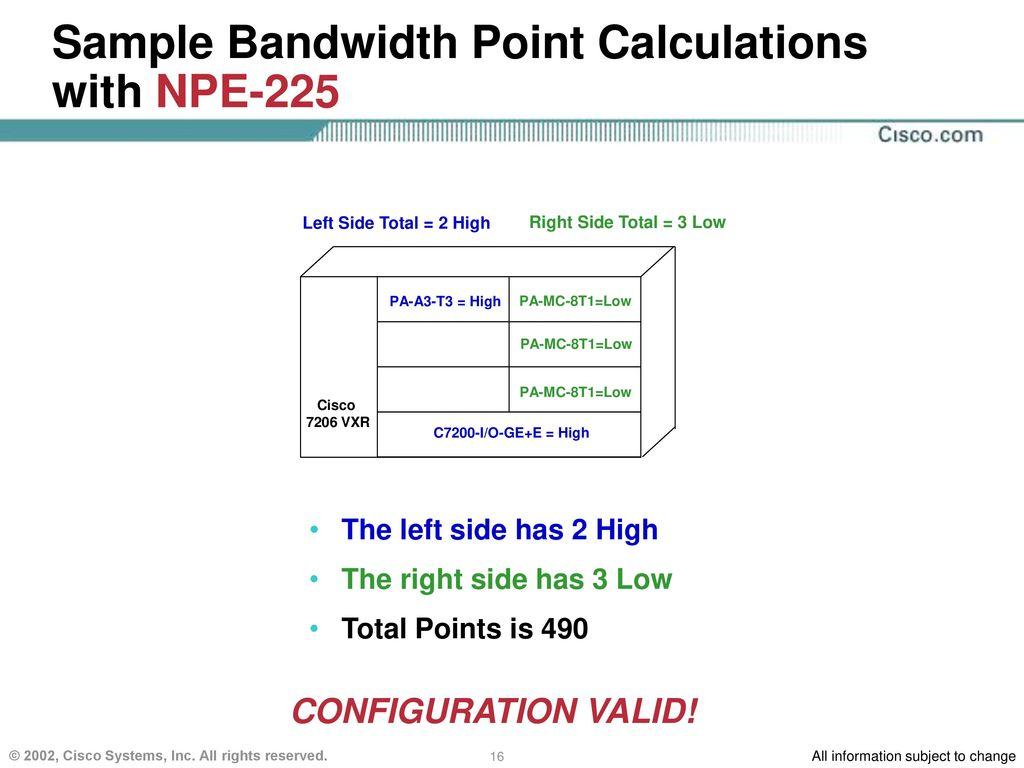 Cisco 7200 Bandwidth Points - ppt download
