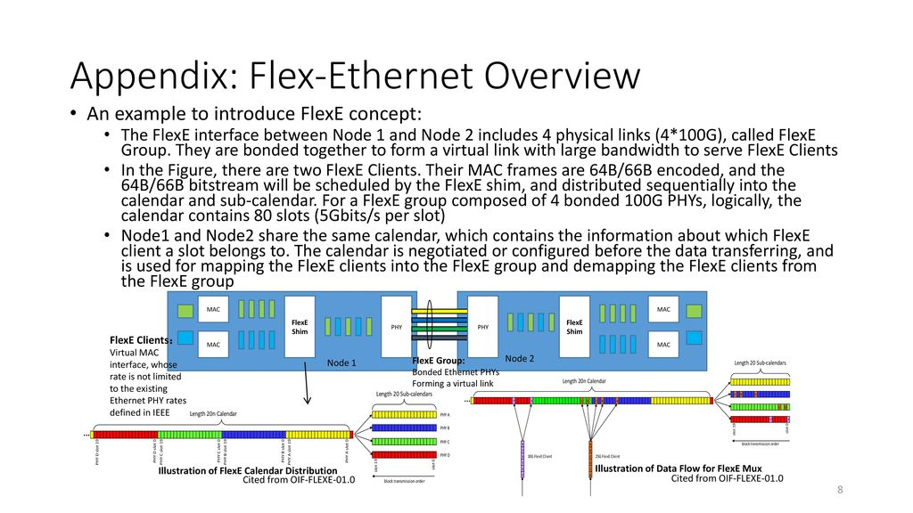 Flexe flexe - channel control work in the ietf - ppt download