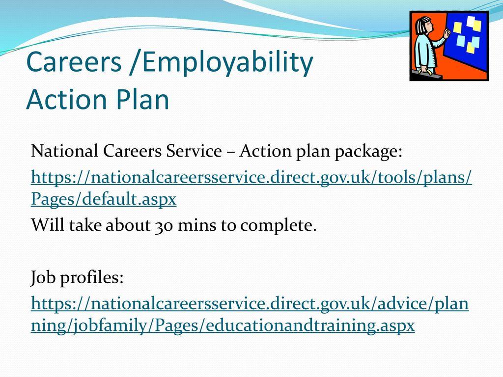 Maximising Employability Ppt Download