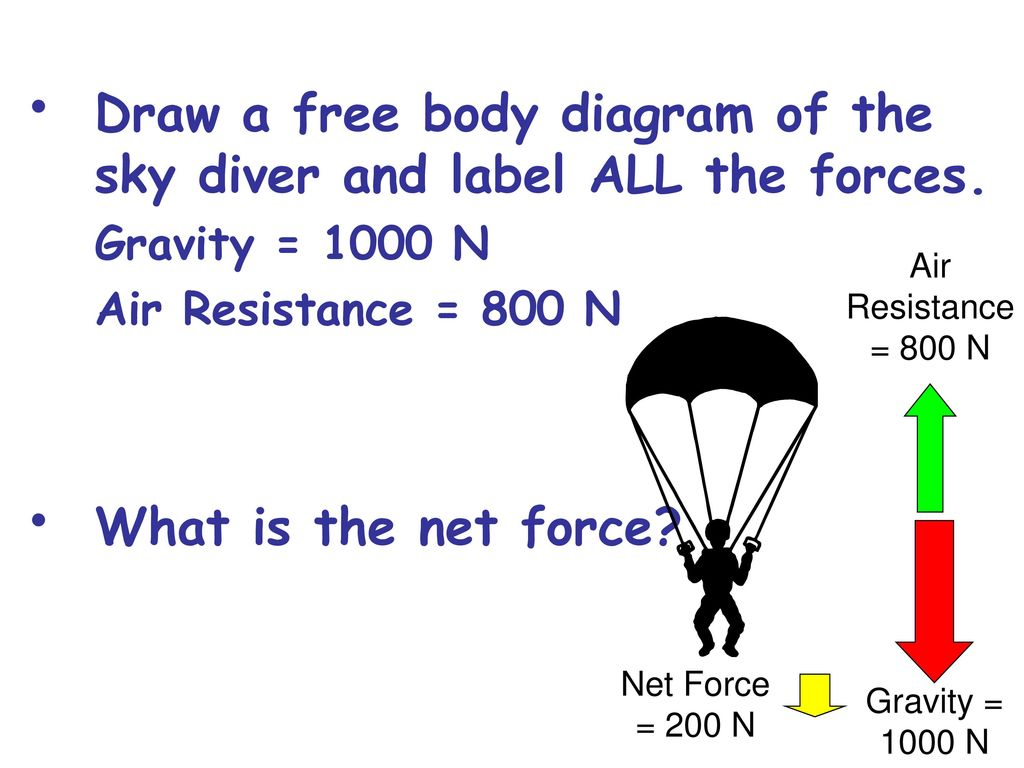 & air resistance the physics of falling - ppt download