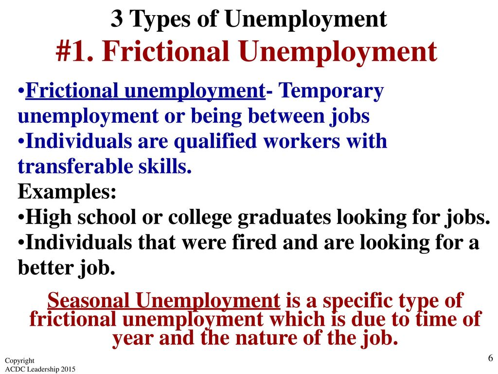 Example Of Frictional Unemployment Choice Image Example Cover